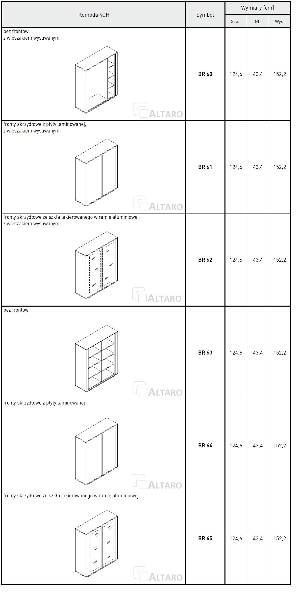 meble gabinetowe BRAND katalog v10 ALTARO