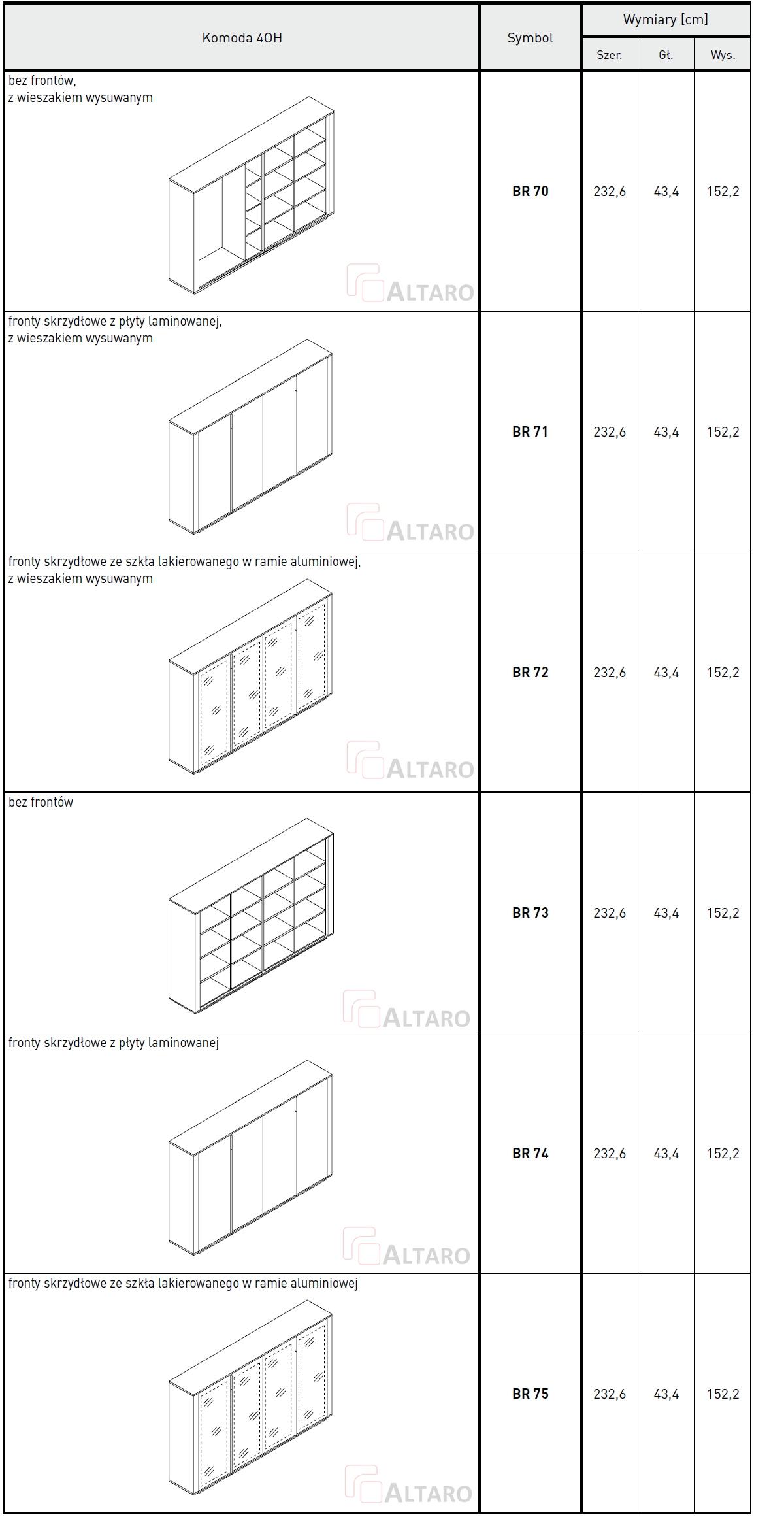 meble gabinetowe BRAND katalog v11 ALTARO