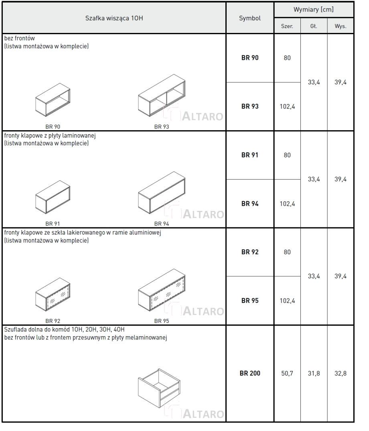 meble gabinetowe BRAND katalog v13 ALTARO
