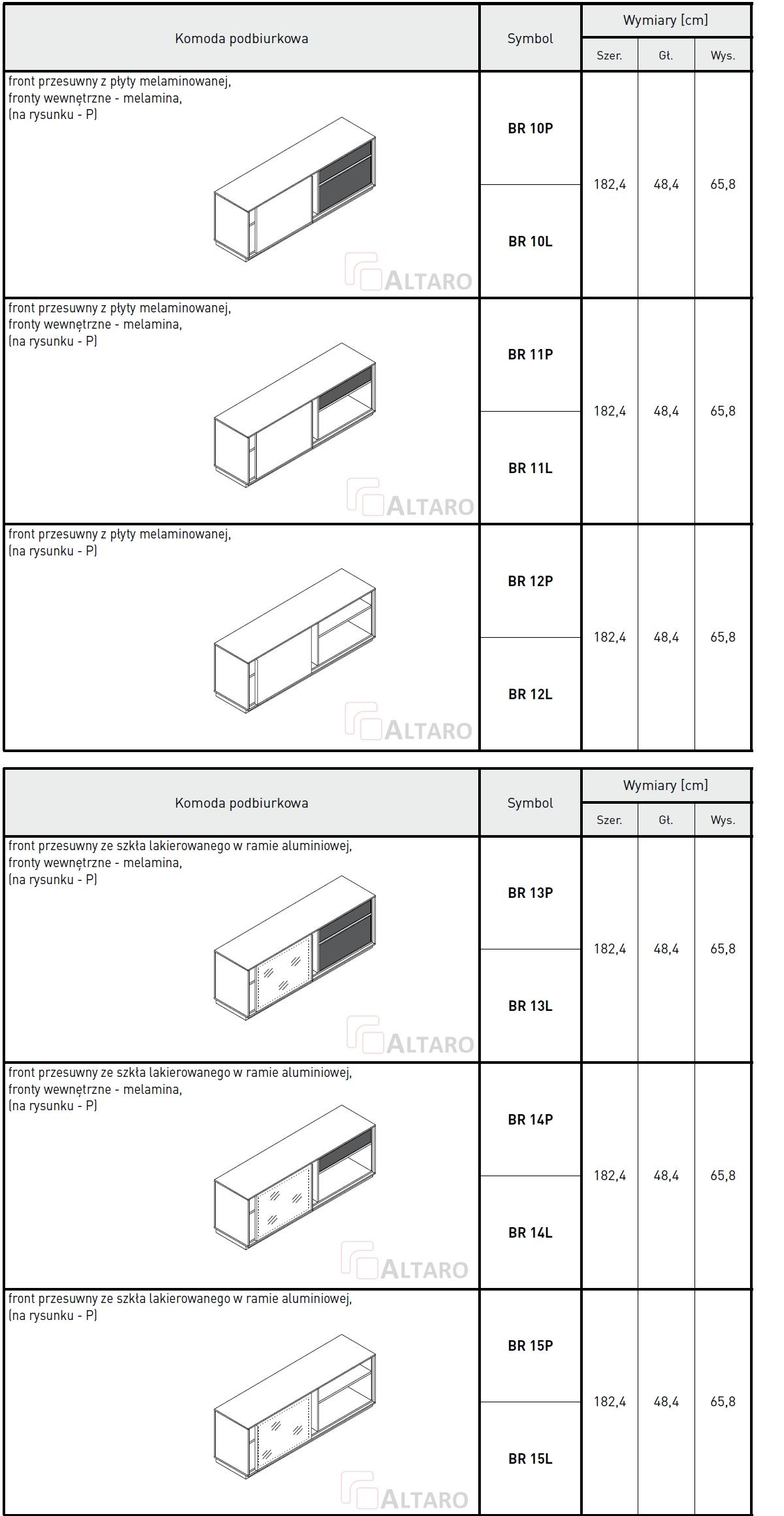 kontenry gabinetowe BRAND katalog v4 ALTARO