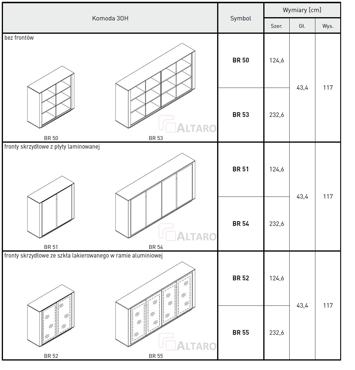 meble gabinetowe BRAND katalog v8 ALTARO