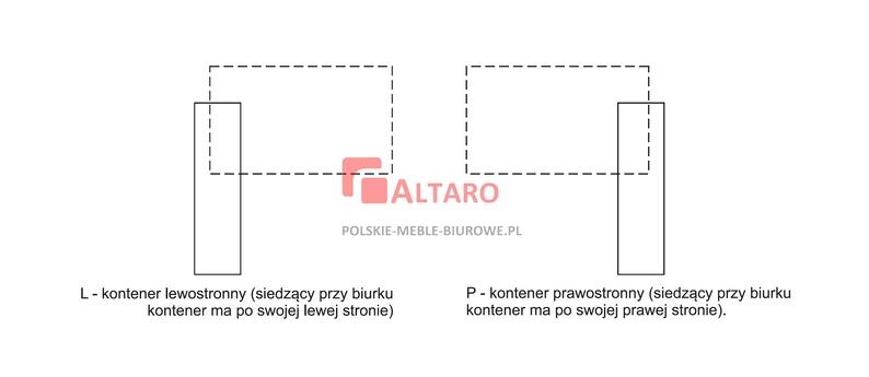 kontenery gabinetowe ALTARO - szkic