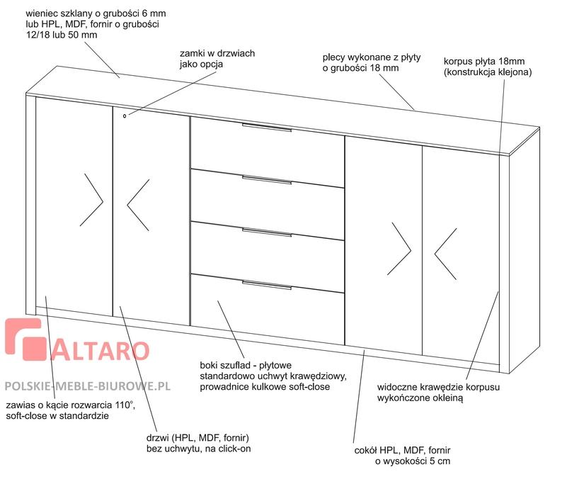 szafy i komody gabinetowe ALTARO