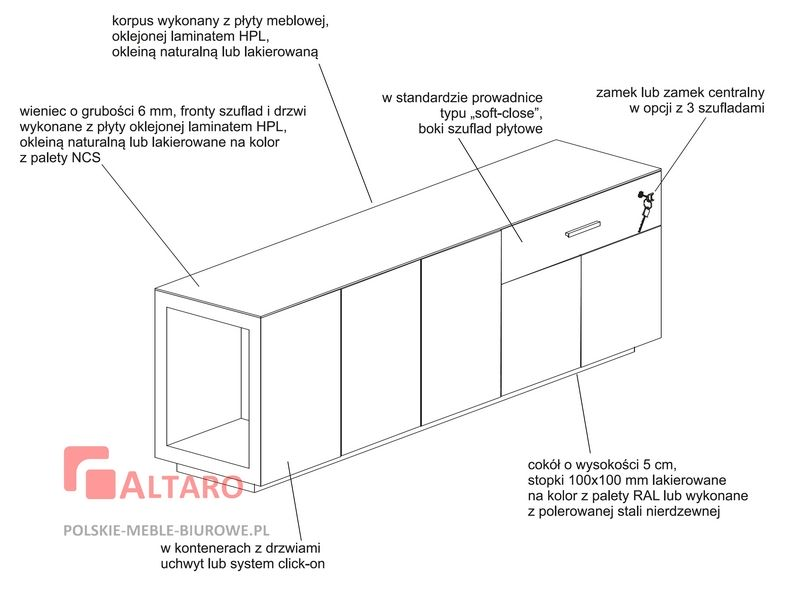 kontenery gabinetowe meble ALTARO
