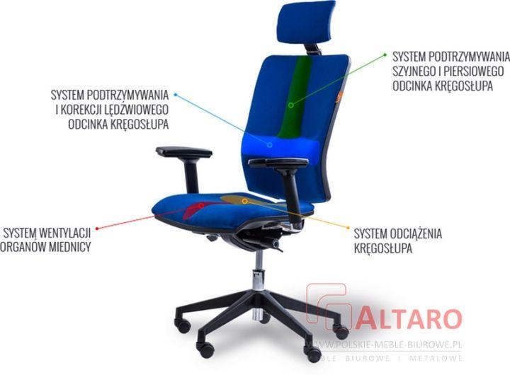 Krzesło ergonomiczne GALAXY rehabilitacyjne