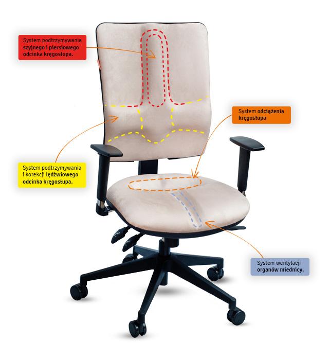 Krzesło Business