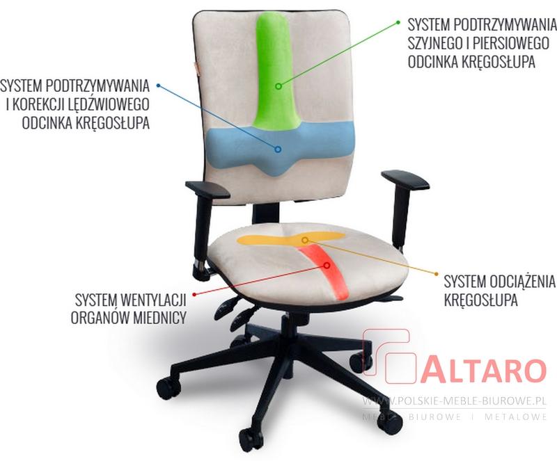 Krzesło ergonomiczne rehabilitacyjne biurowe Business
