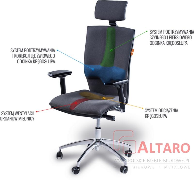 Krzesło biurowe rehabilitacyjne ergonomiczne elegance
